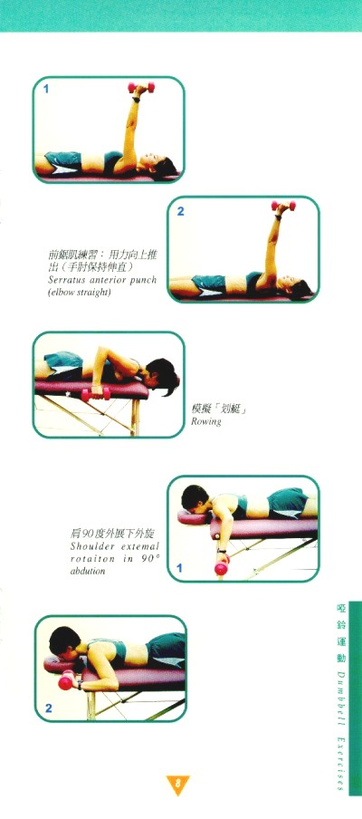 Lumbar Stabilisation Training